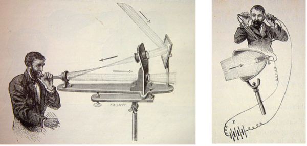Figure 1– Schematics extracted from the patent deposited by A.G. Bell, illustrating the use of the photoacoustic effect to create the photophone.